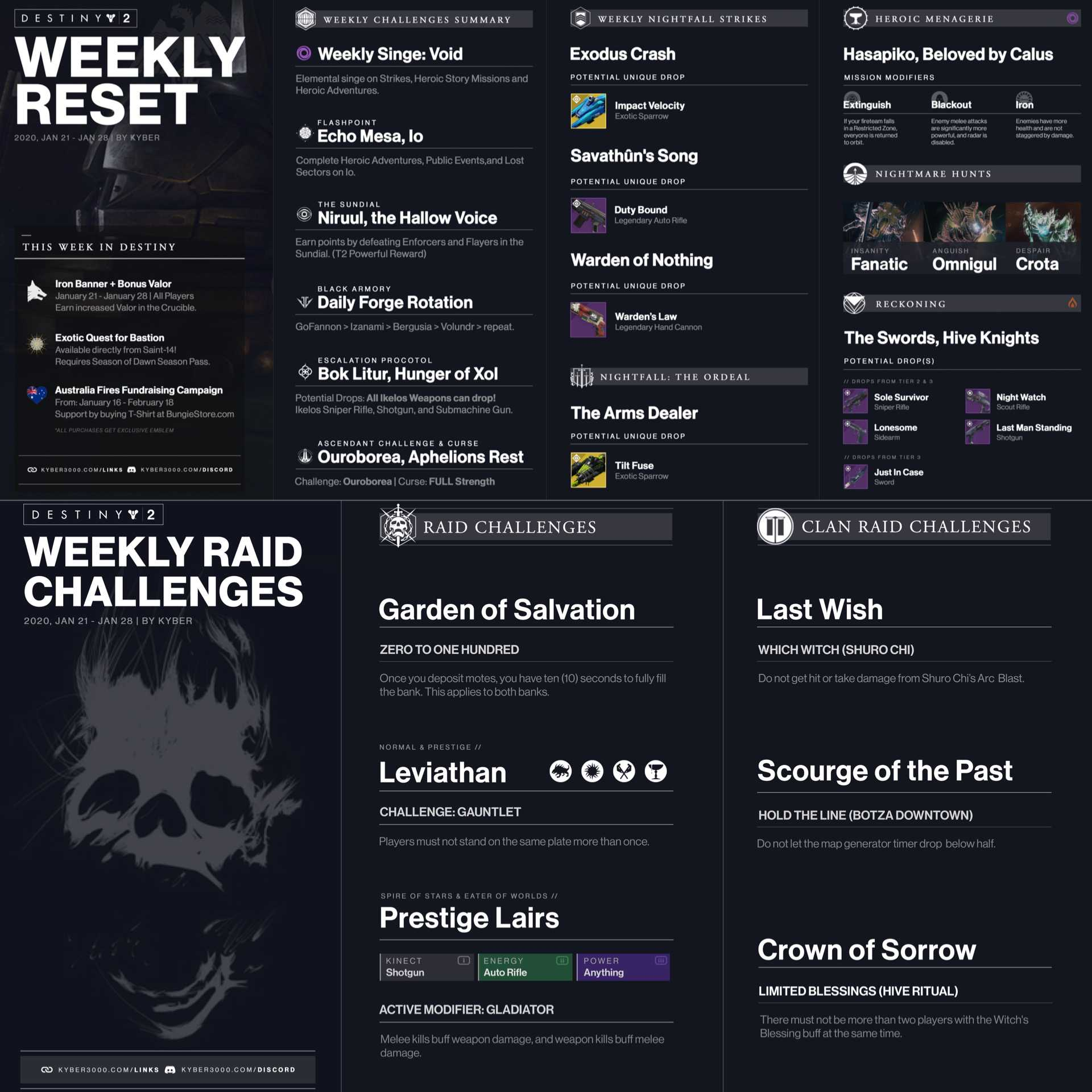 bergusia forge shadowkeep, black armory calendar, black armory forge rotation, Destiny 2, destiny 2 forge rotation, Forge Rotation, forge rotation destiny 2, season of the forge schedule, what forge is today destiny 2